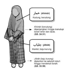 khimar-jilbab
